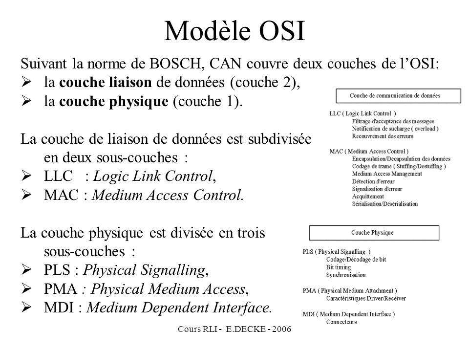 Modèle OSI Suivant la norme de BOSCH, CAN couvre deux couches de l'OSI: la couche liaison de données (couche 2),
