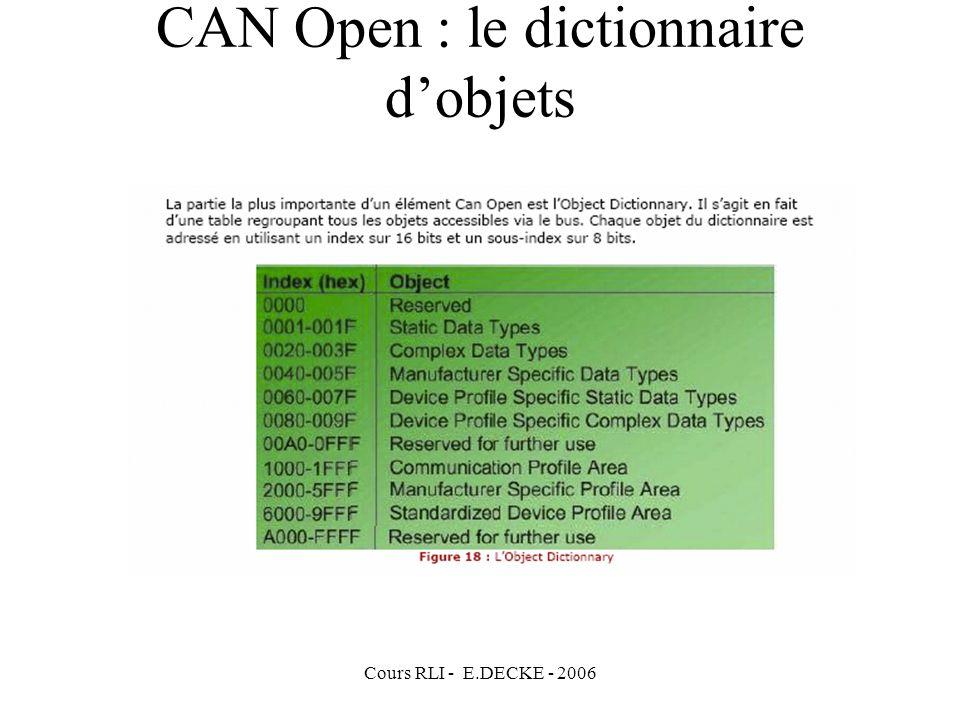 CAN Open : le dictionnaire d'objets