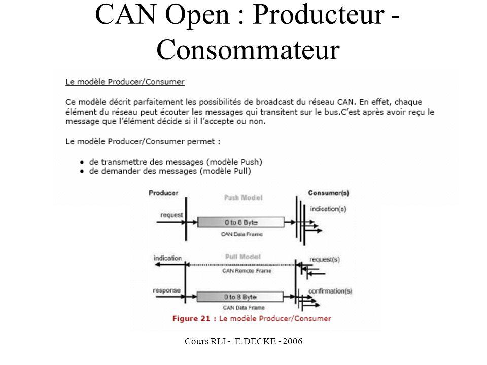 CAN Open : Producteur - Consommateur