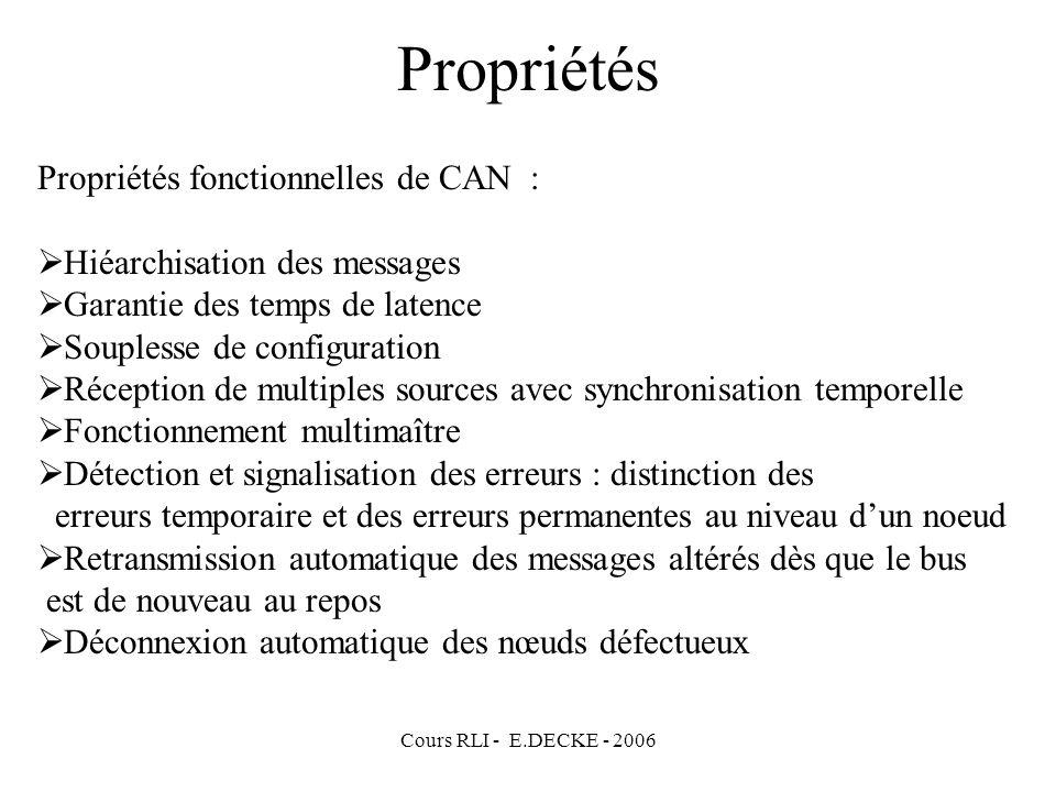 Propriétés Propriétés fonctionnelles de CAN :