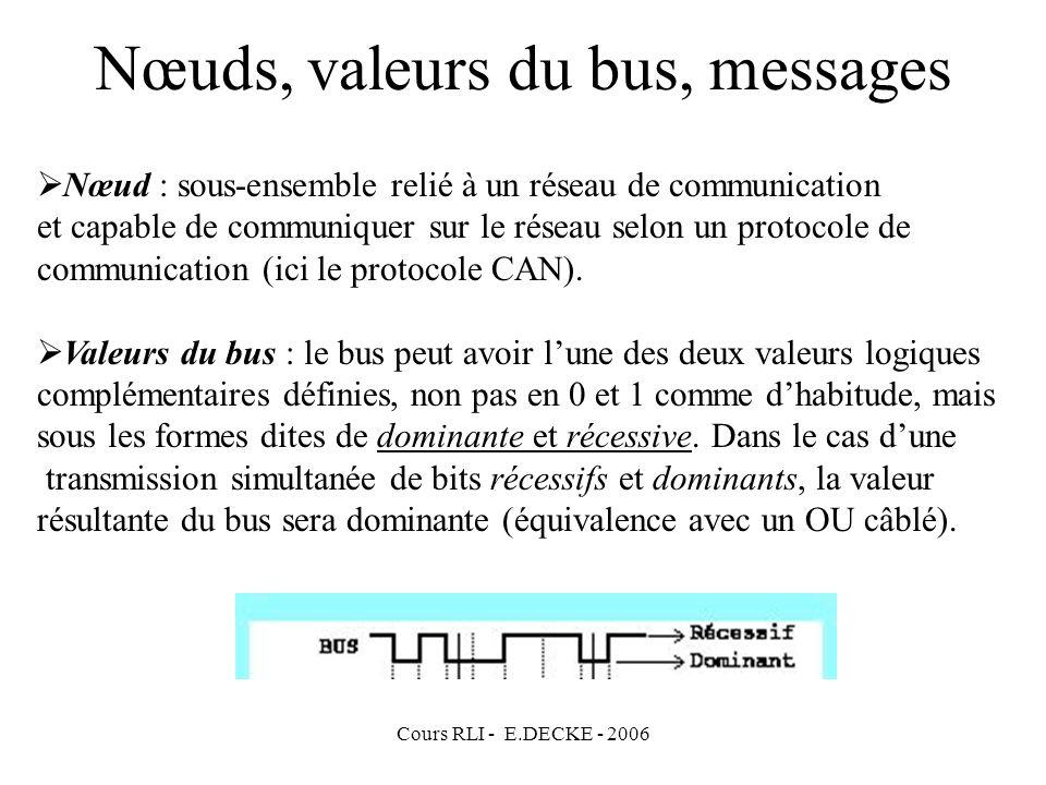 Nœuds, valeurs du bus, messages