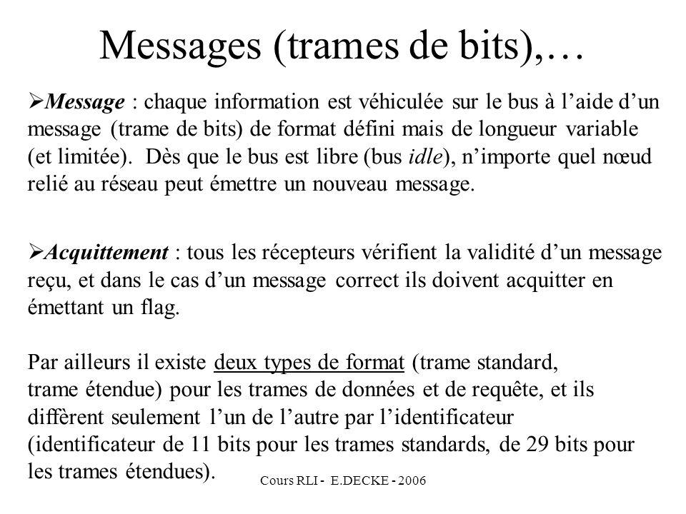 Messages (trames de bits),…