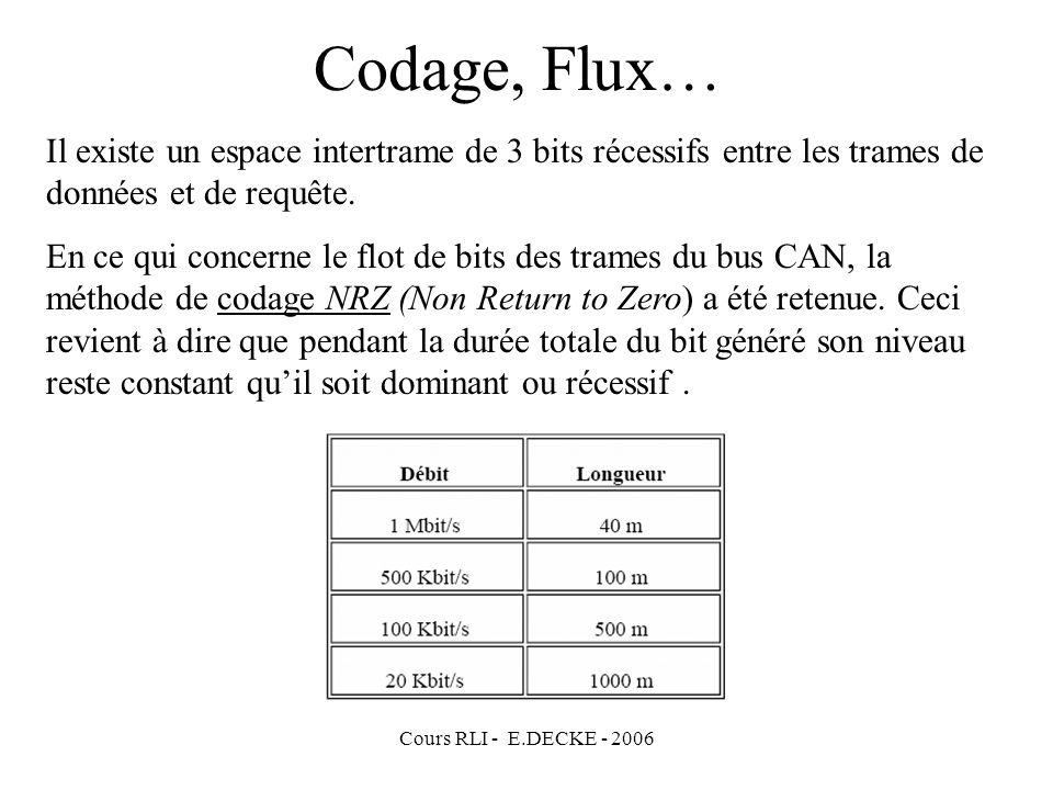 Codage, Flux…Il existe un espace intertrame de 3 bits récessifs entre les trames de données et de requête.