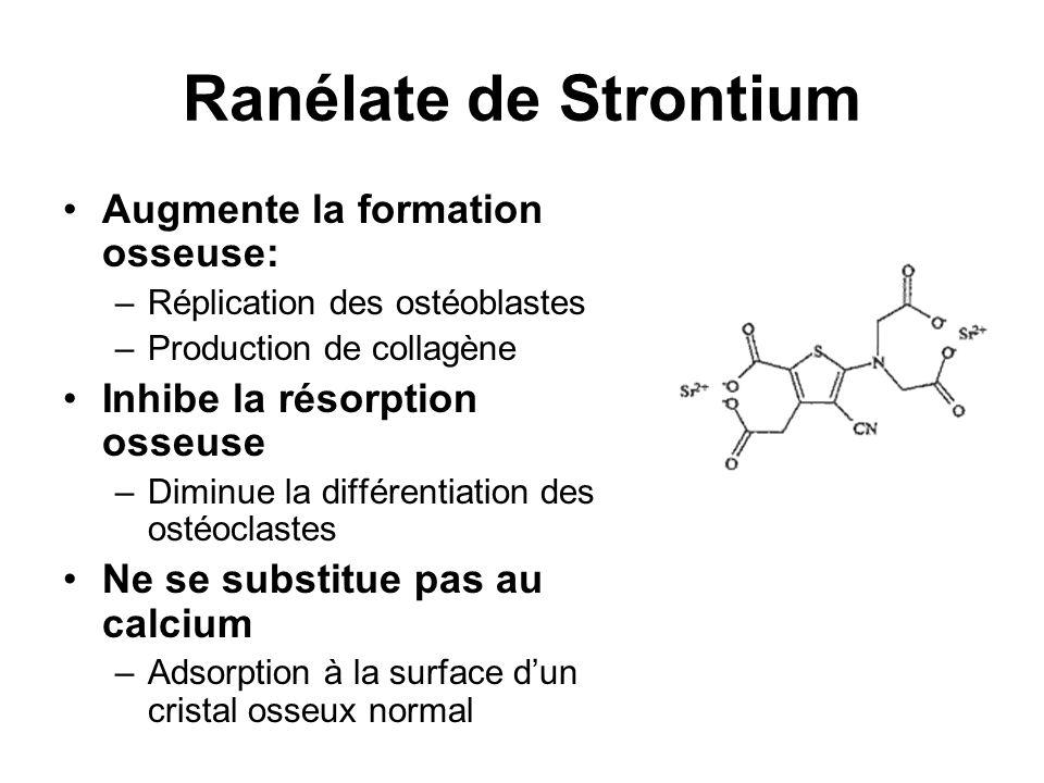 Ranélate de Strontium Augmente la formation osseuse: