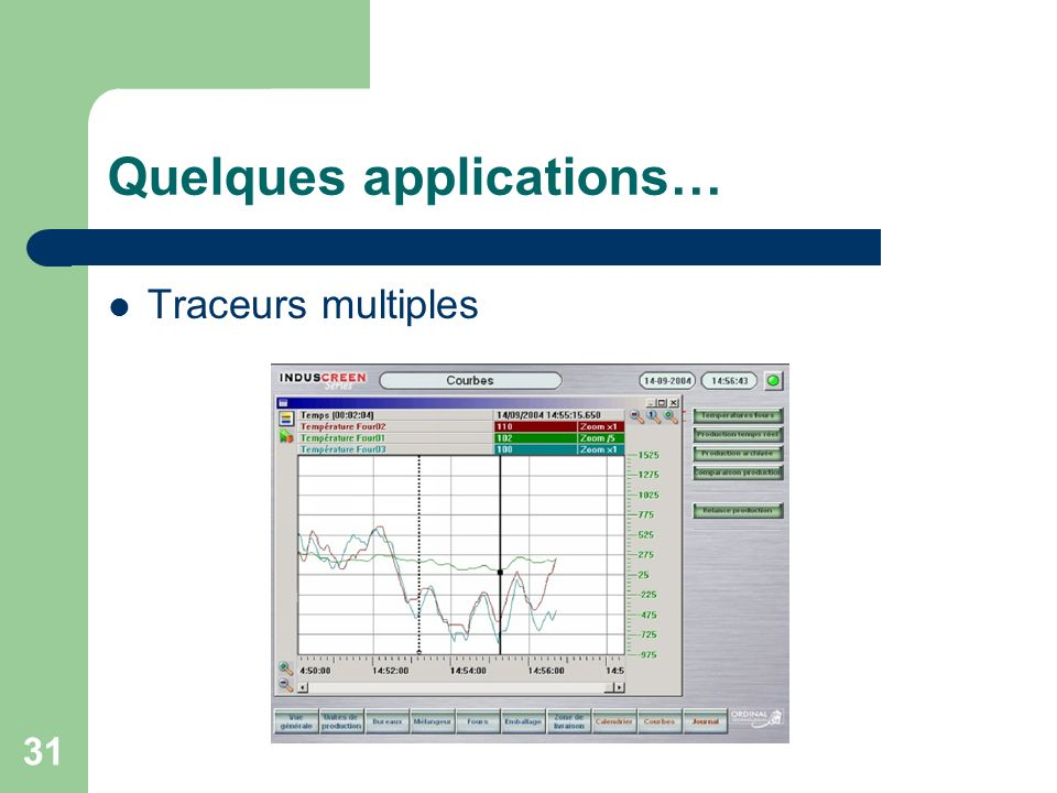 Quelques applications…