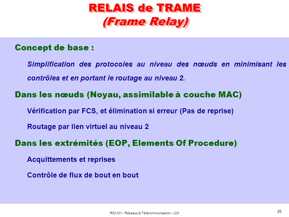 RELAIS de TRAME (Frame Relay)