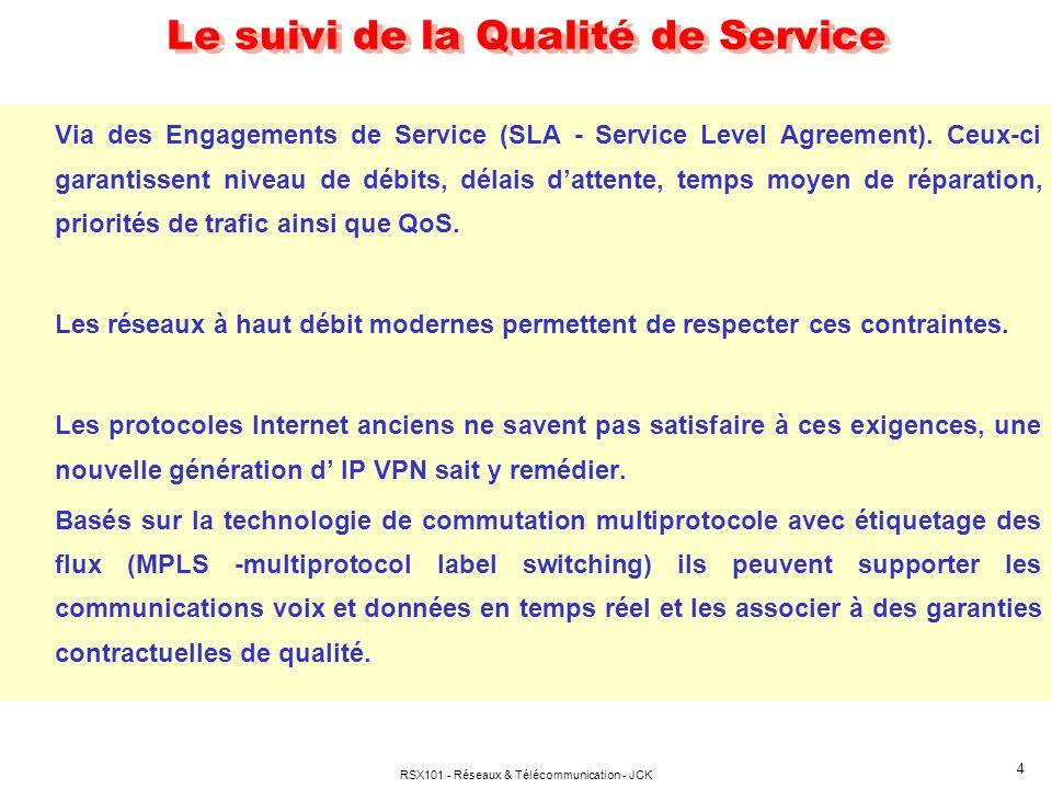 Le suivi de la Qualité de Service