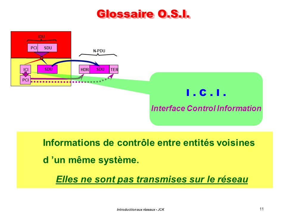 Glossaire O.S.I. IDU. PCI. SDU. N-PDU. ICI. SDU. HDR. SDU. TER. I . C . I . Interface Control Information.