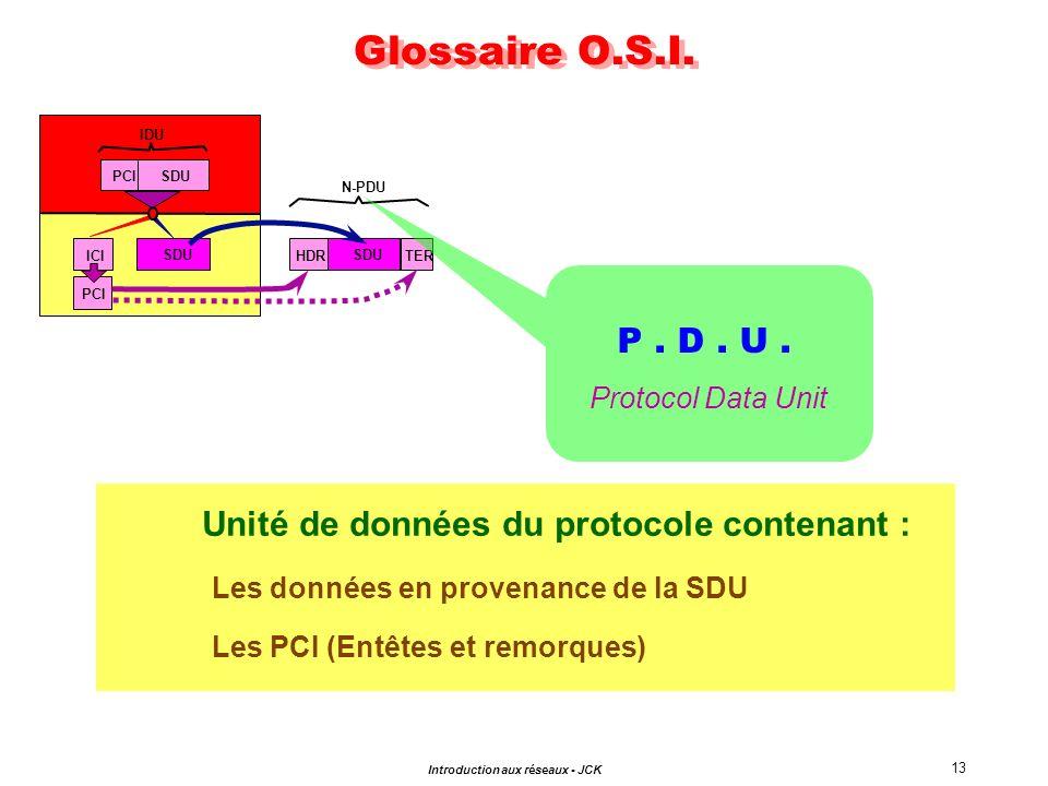 Introduction aux réseaux - JCK