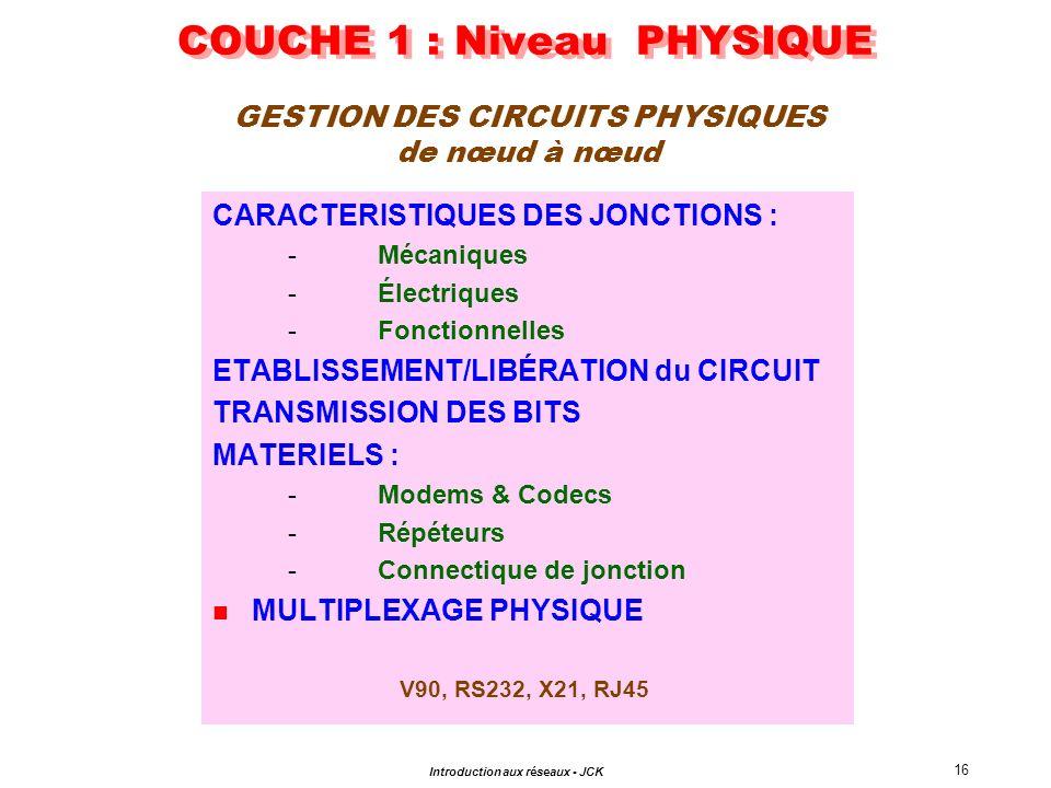 COUCHE 1 : Niveau PHYSIQUE