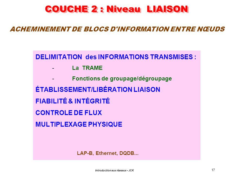 COUCHE 2 : Niveau LIAISON