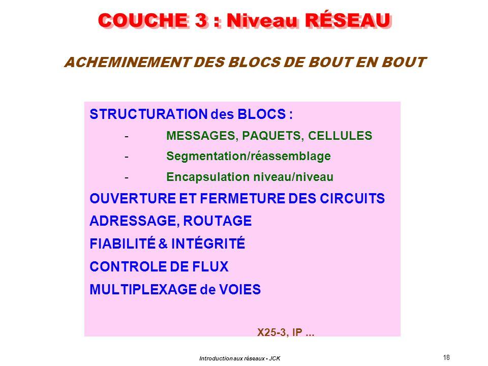 ACHEMINEMENT DES BLOCS DE BOUT EN BOUT Introduction aux réseaux - JCK
