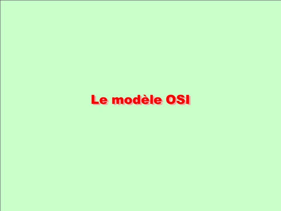 Le modèle OSI