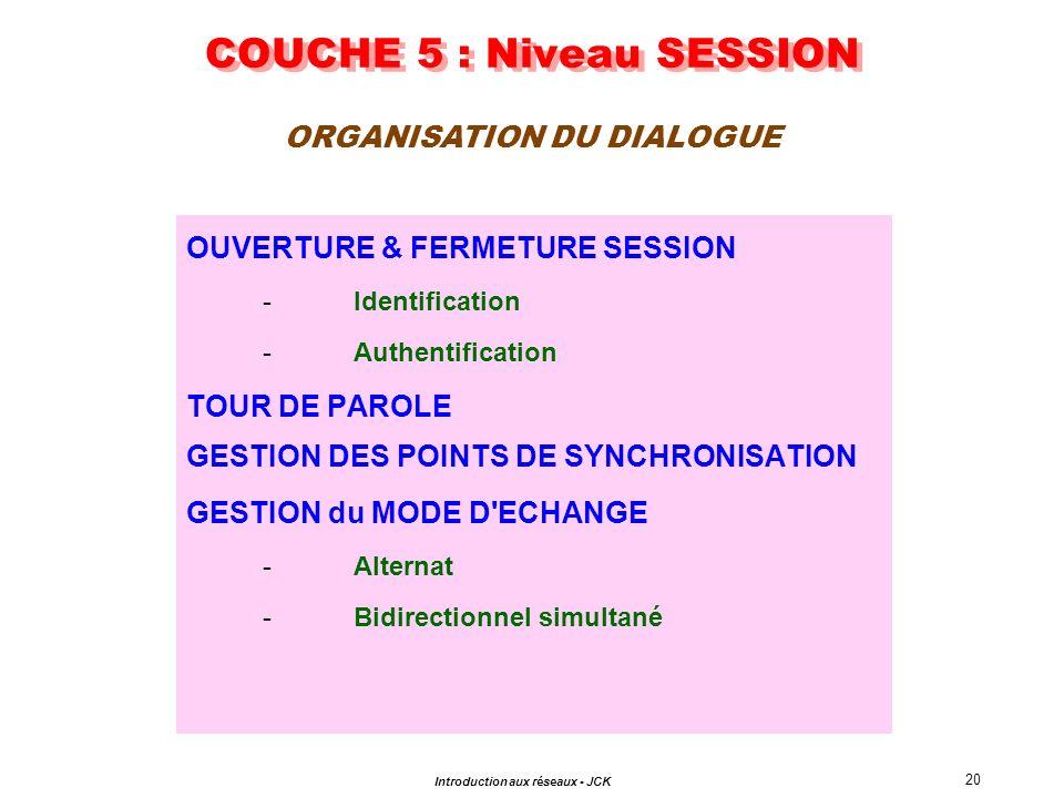 COUCHE 5 : Niveau SESSION