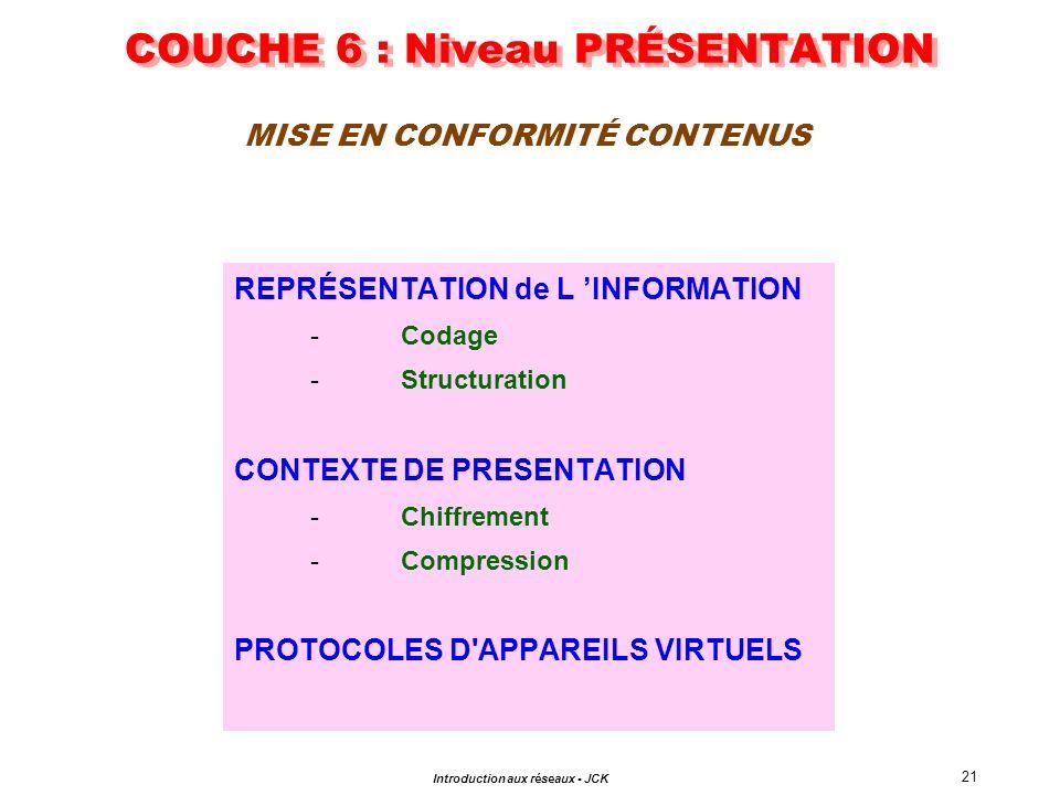 COUCHE 6 : Niveau PRÉSENTATION