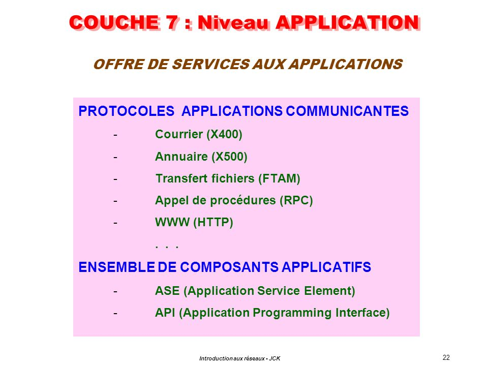 COUCHE 7 : Niveau APPLICATION