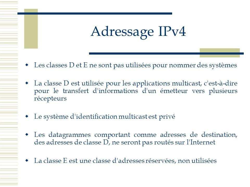 Adressage IPv4Les classes D et E ne sont pas utilisées pour nommer des systèmes.