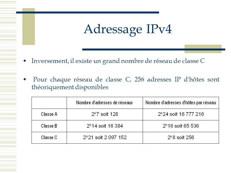 Adressage IPv4 Inversement, il existe un grand nombre de réseau de classe C.