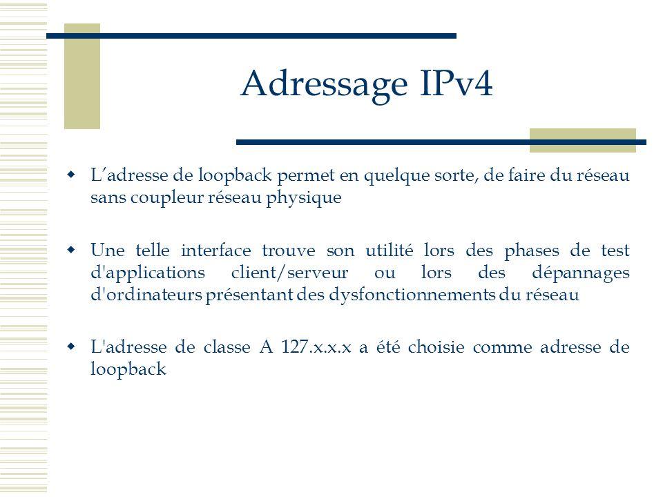 Adressage IPv4 L'adresse de loopback permet en quelque sorte, de faire du réseau sans coupleur réseau physique.