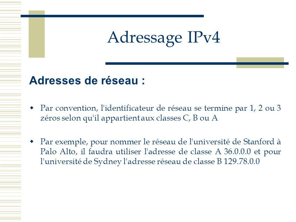 Adressage IPv4 Adresses de réseau :