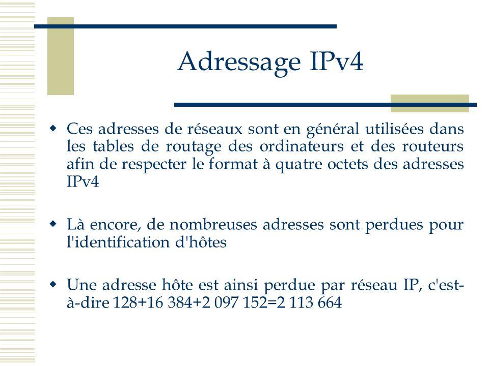 Adressage IPv4