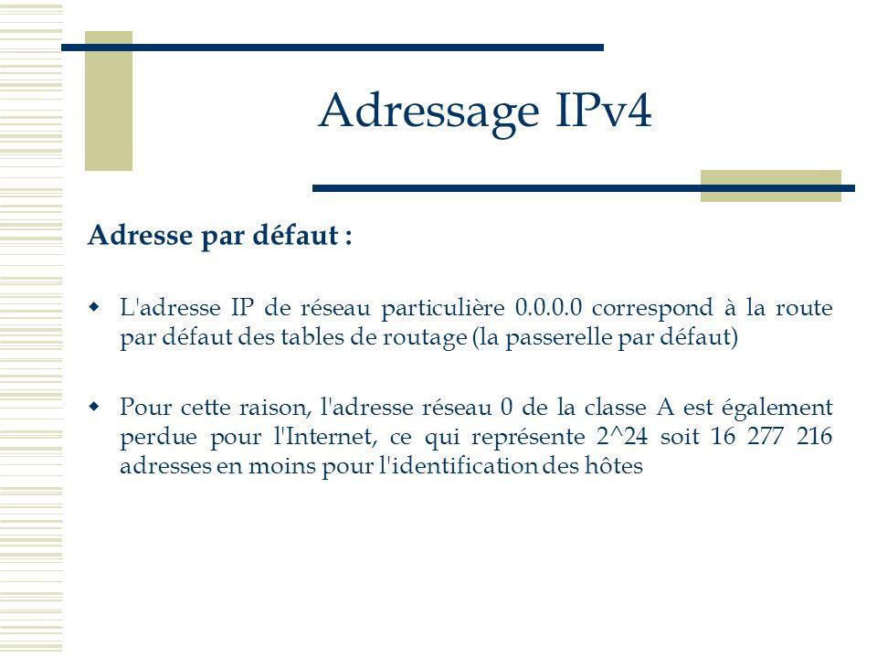 Adressage IPv4 Adresse par défaut :