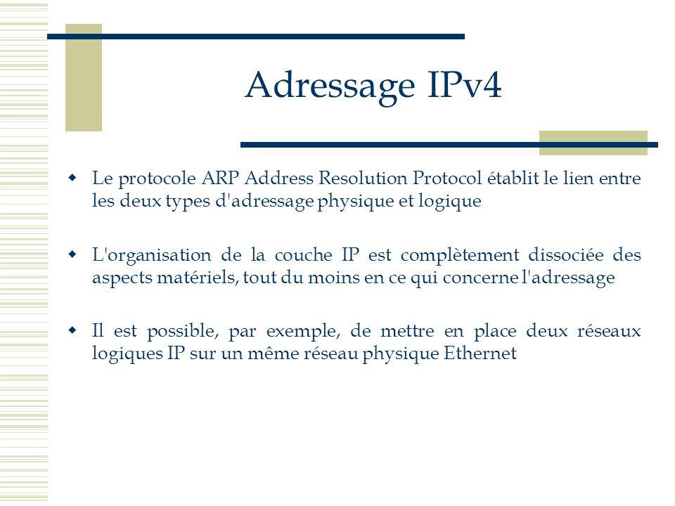 Adressage IPv4 Le protocole ARP Address Resolution Protocol établit le lien entre les deux types d adressage physique et logique.