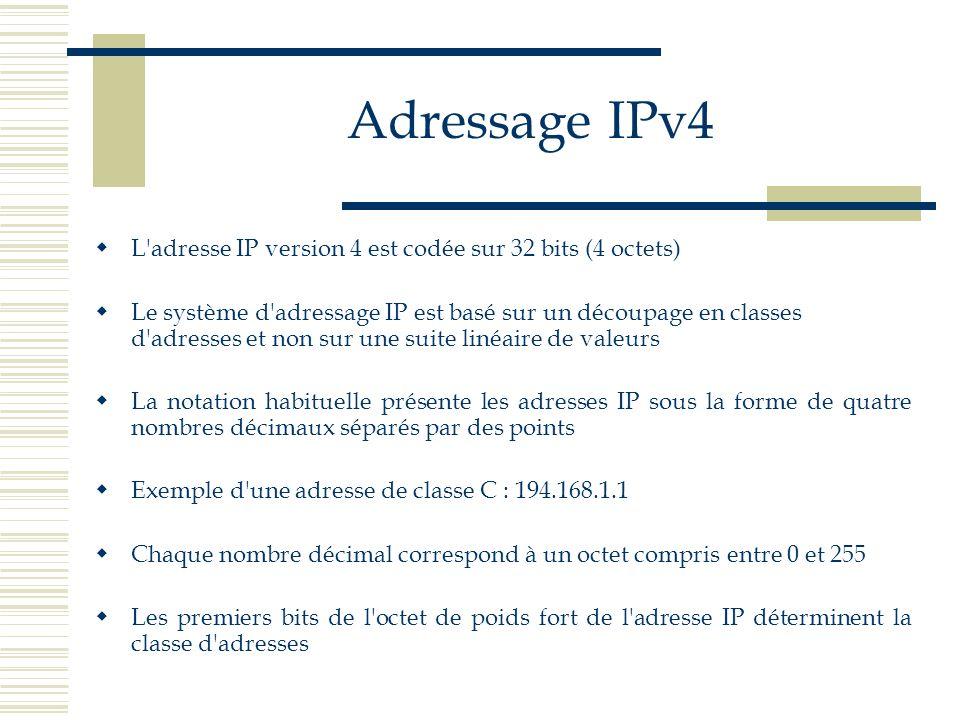 Adressage IPv4 L adresse IP version 4 est codée sur 32 bits (4 octets)
