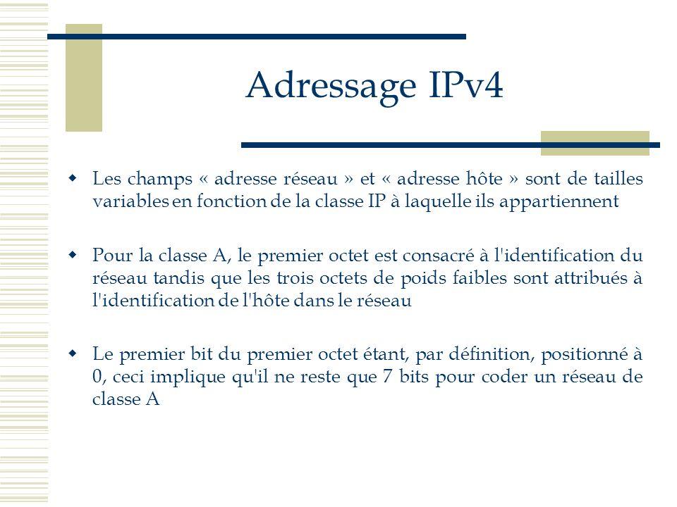 Adressage IPv4 Les champs « adresse réseau » et « adresse hôte » sont de tailles variables en fonction de la classe IP à laquelle ils appartiennent.