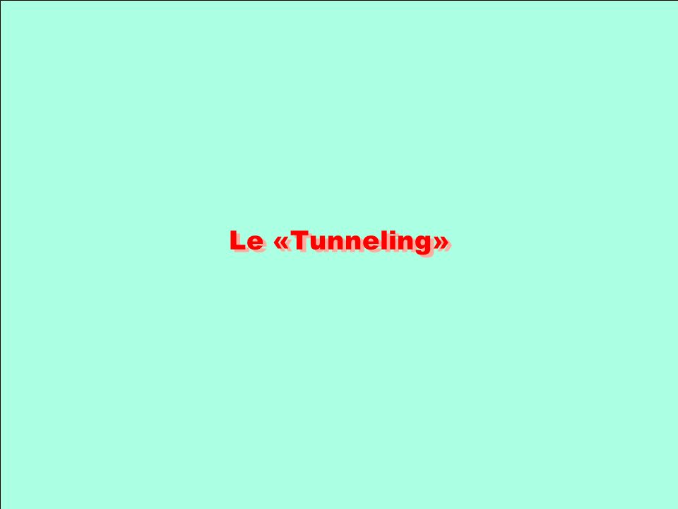 Le «Tunneling»