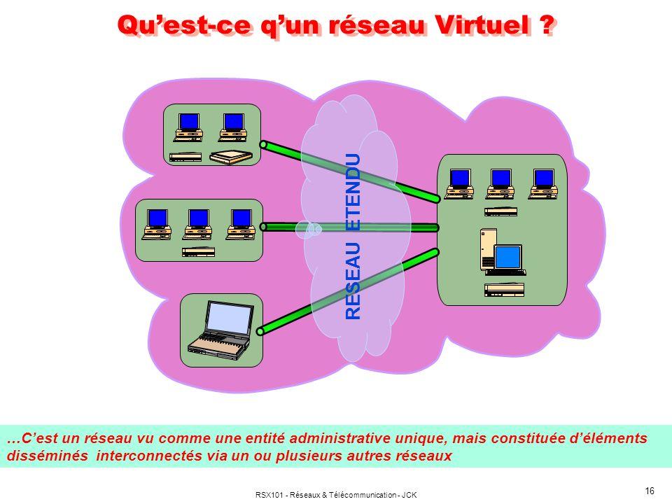 Qu'est-ce q'un réseau Virtuel