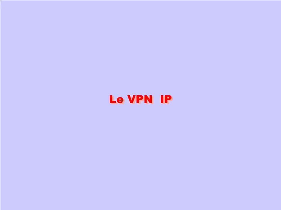 Le VPN IP