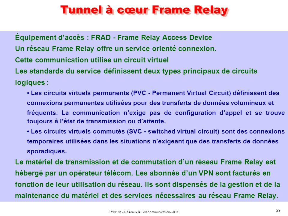 Tunnel à cœur Frame Relay