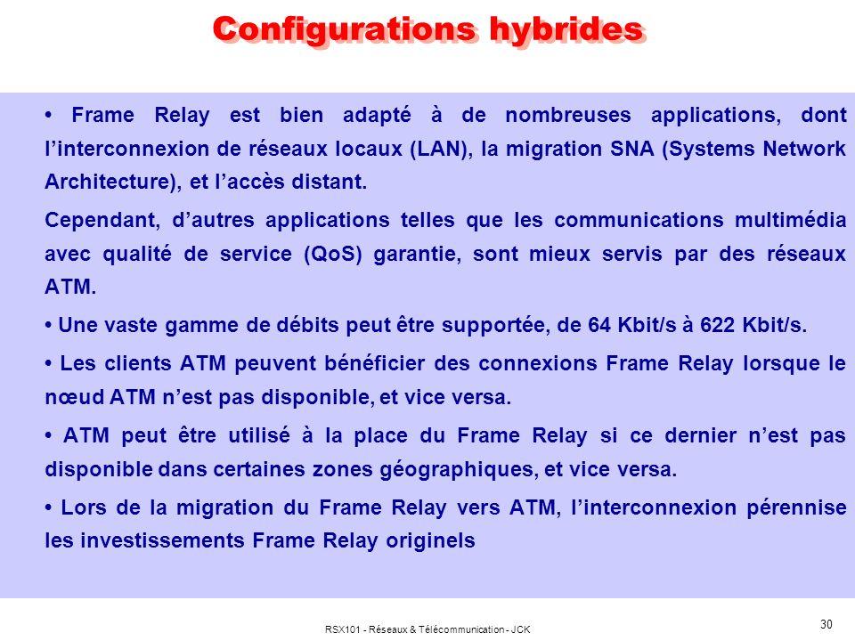 Configurations hybrides