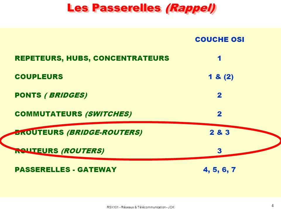 Les Passerelles (Rappel)