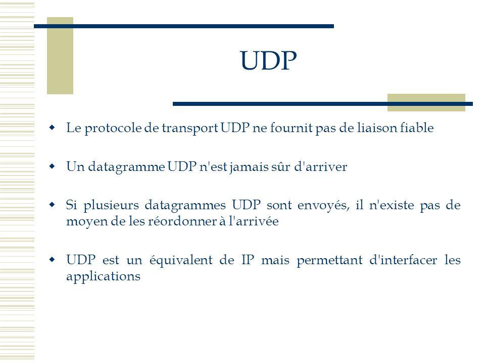 UDP Le protocole de transport UDP ne fournit pas de liaison fiable