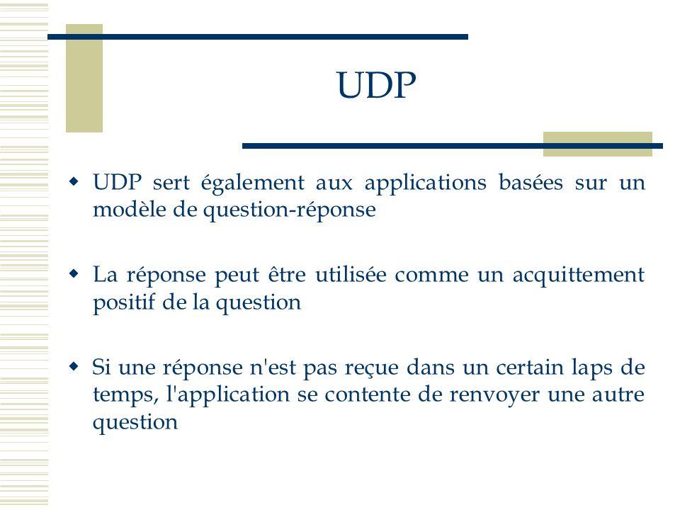 UDP UDP sert également aux applications basées sur un modèle de question-réponse.