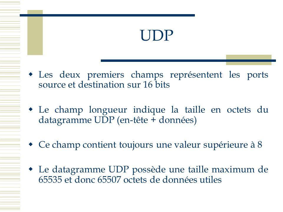 UDPLes deux premiers champs représentent les ports source et destination sur 16 bits.
