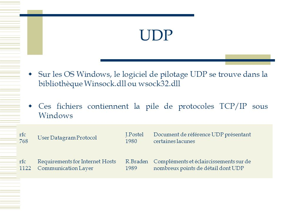 UDP Sur les OS Windows, le logiciel de pilotage UDP se trouve dans la bibliothèque Winsock.dll ou wsock32.dll.