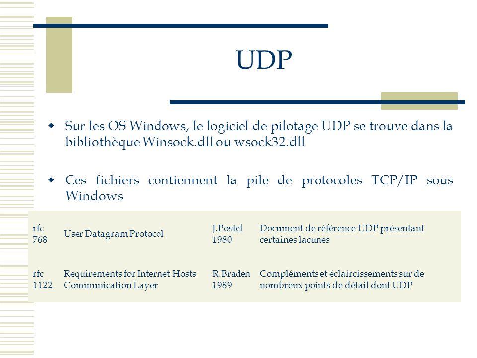 UDPSur les OS Windows, le logiciel de pilotage UDP se trouve dans la bibliothèque Winsock.dll ou wsock32.dll.