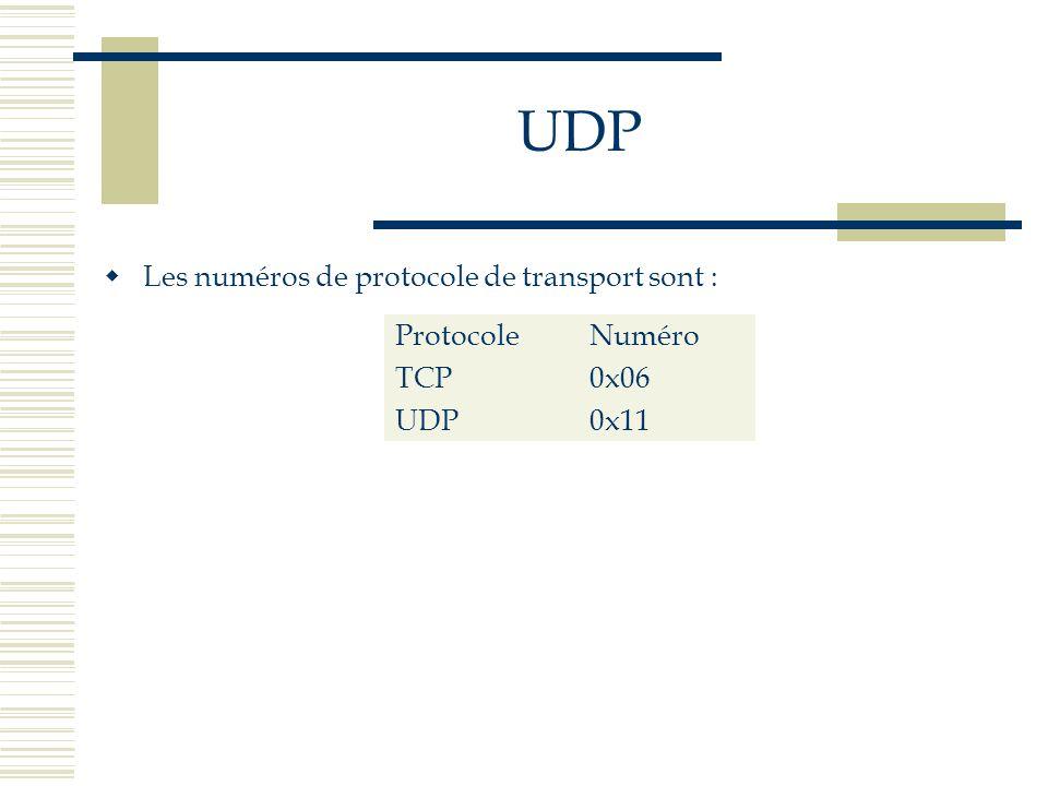 UDP Les numéros de protocole de transport sont : Protocole Numéro TCP