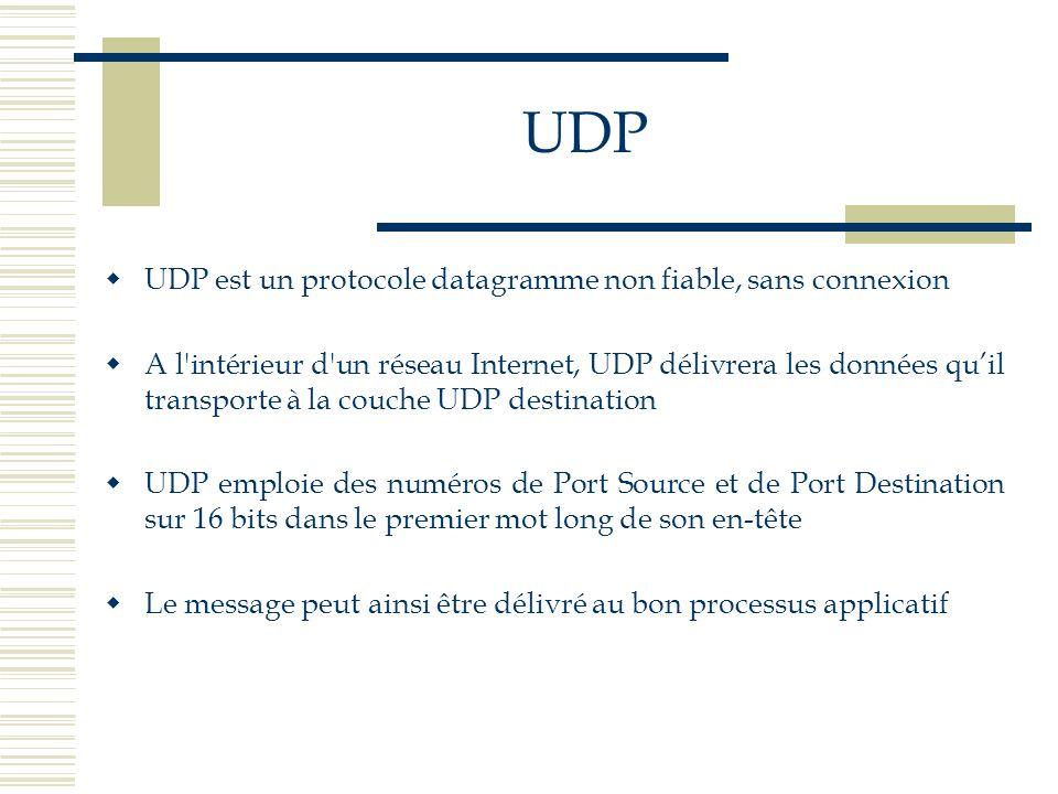 UDP UDP est un protocole datagramme non fiable, sans connexion