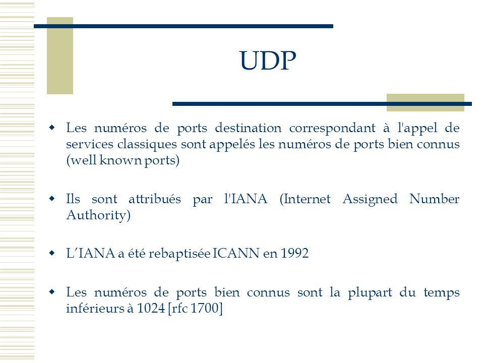 UDP Les numéros de ports destination correspondant à l appel de services classiques sont appelés les numéros de ports bien connus (well known ports)
