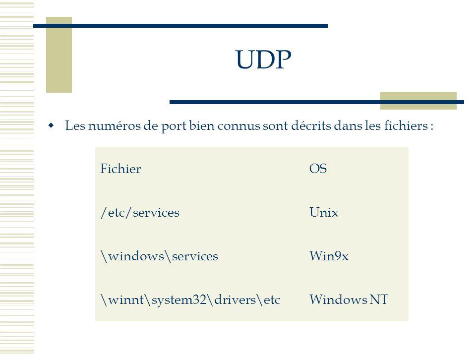 UDP Les numéros de port bien connus sont décrits dans les fichiers :