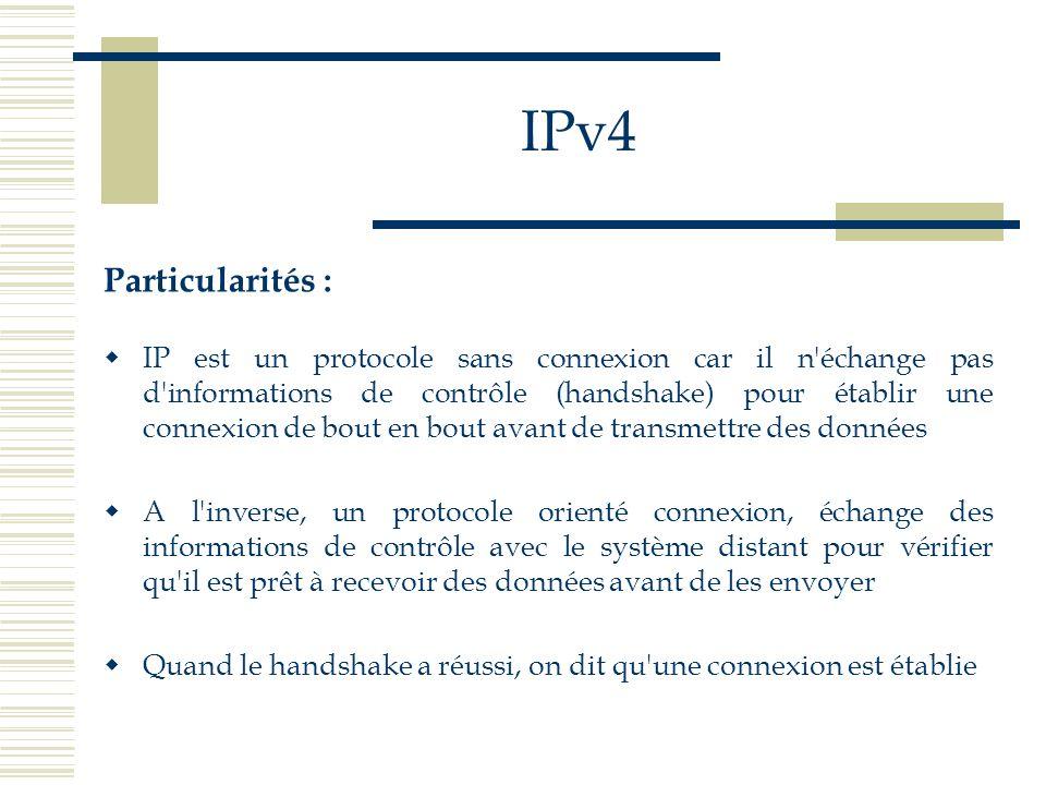 IPv4 Particularités :