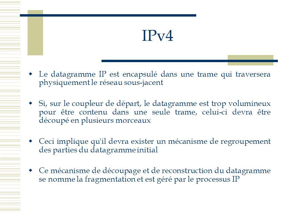 IPv4 Le datagramme IP est encapsulé dans une trame qui traversera physiquement le réseau sous-jacent.