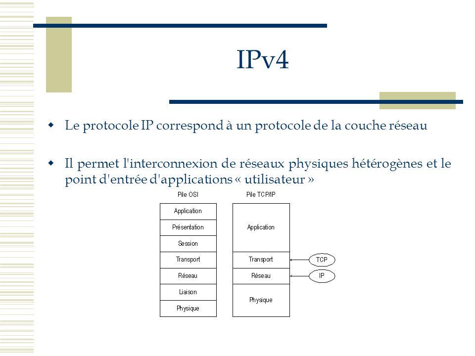IPv4 Le protocole IP correspond à un protocole de la couche réseau