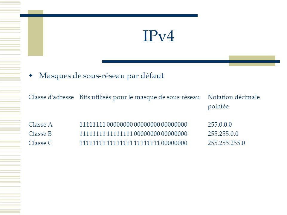 IPv4 Masques de sous-réseau par défaut