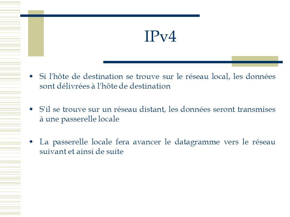 IPv4 Si l hôte de destination se trouve sur le réseau local, les données sont délivrées à l hôte de destination.