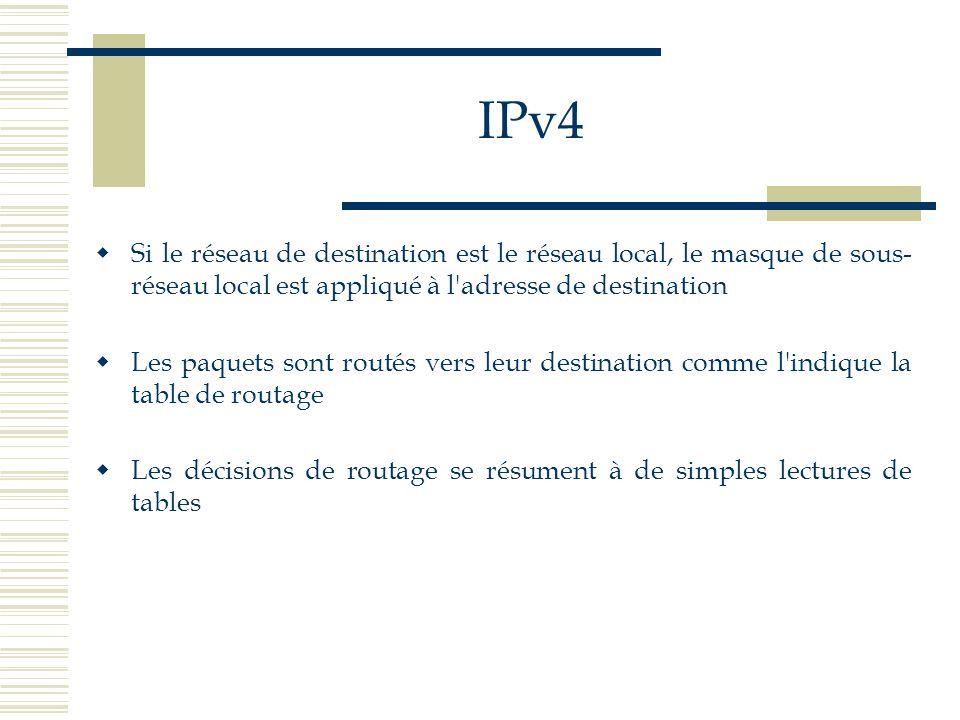 IPv4 Si le réseau de destination est le réseau local, le masque de sous-réseau local est appliqué à l adresse de destination.
